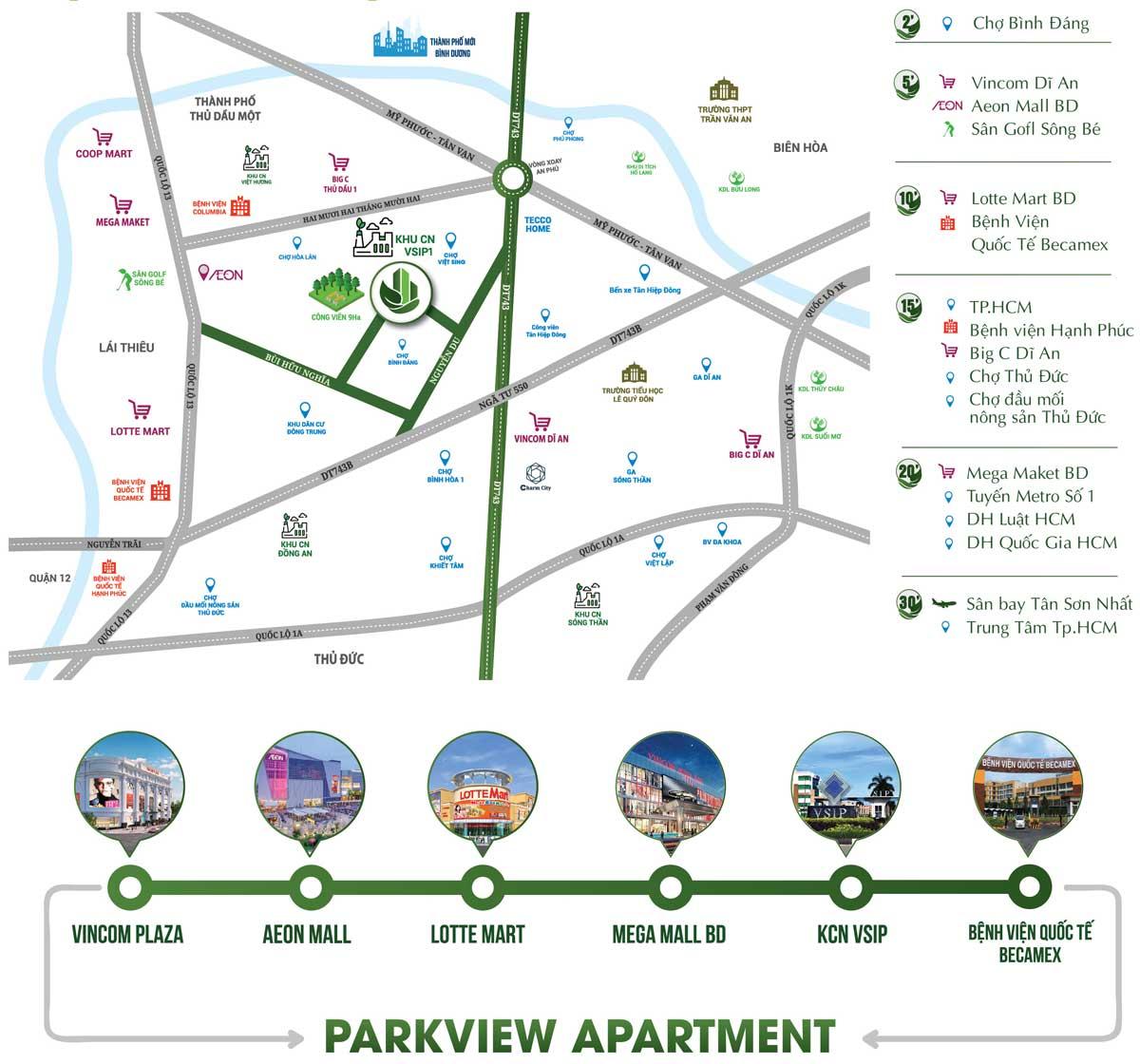Vị trí căn hộ Park View Apartment